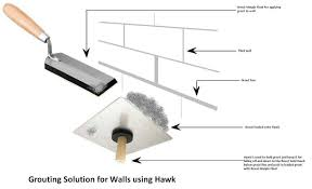 how to grout how to grout tile the home depot community