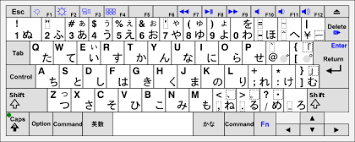 microsoft keyboard layout designer keyboard layout wikipedia