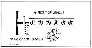 1994 ford f150 6 cylinder 300 6 firing order problem ford f150 forum