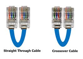 17 best ideas about ethernet wiring on pinterest cable internet