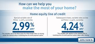 loan value ratio home equity line credit