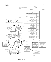 section 1059 plans patent us8193931 adaptive communication methods and systems for