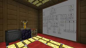 Minecraft Brewing Room Design