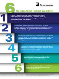 six insights about teacher evaluation ascd inservice