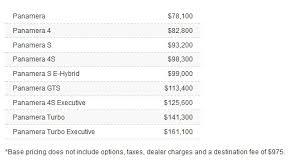 porsche panamera 2014 price 2014 porsche panamera starts at 78 100 in the states
