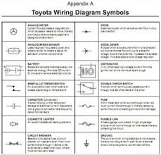 toyota corolla workshop manual free 1994 toyota corolla wiring diagram wiring diagram collection