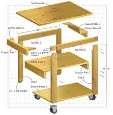 rolling shop cart canadian woodworking magazine