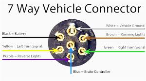 amusing car trailer plug wiring diagram images schematic symbol