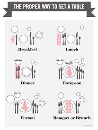 Formal Breakfast Table Setting Home Design Impressive Dining Table Etiquettes Setting Diagram