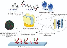 applications of silver nanoparticles stabilized and or immobilized