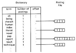 term paper structure FAMU Online