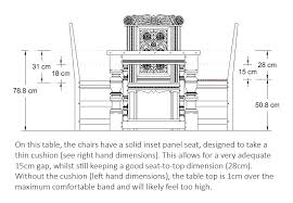 Typical Dining Room Table Dimensions Dining Table Size Impressive - Standard kitchen table