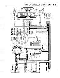 starter circuit wiring diagram starter wiring diagrams