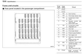 subaru gc8 wiring diagram with template 69389 linkinx com