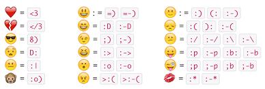 emoji and emoticons u2013 slack help center