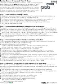 post traumatic stress disorder ptsd resources and cbt worksheets