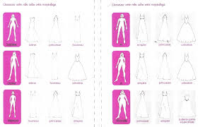 quelle robe de mariã e pour quelle morphologie morphologie relooking morphologie relooking et