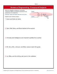 sentence diagramming worksheets compound subjects