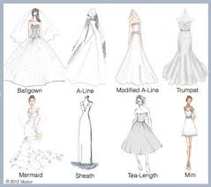 wedding dress guide the insanely simple guide to finding your wedding dress