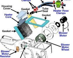 2002 jeep grand blower motor 1994 jeep heater blower 1994 jeep when i shut