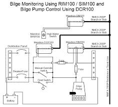 maretron comprehensive monitoring