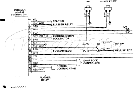 whelen siren wiring diagram whelen wiring diagrams instruction