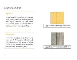 Decorative Definition Seams And Stitches