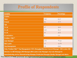 profile of hr manager corporate governance across ethics culture u0026 citizenship what to