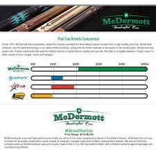 mcdermott pool cues u2013 recrooms of central florida