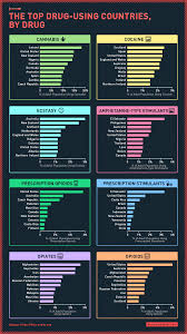 branding addicts brand board modern treatment trends by country which countries the highest