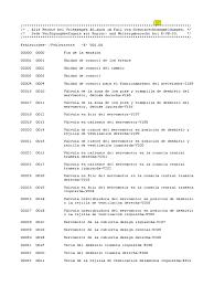 listado código averías español español español