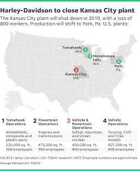 Kansas City Zip Code Map 9news Com Harley Davidson Closing Kansas City Plant As