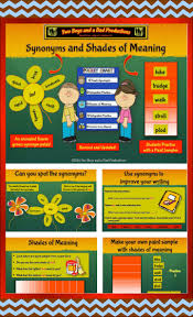 Meaning Of Antonym And Synonym Synonyms And Shades Of Meaning Vocabulary Lessons And Printables
