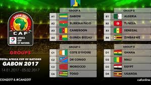 Qualificazioni Mondiali 2018 Calendario Africa Coppa D Africa 2017 Calendario Orari Italiani