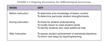 differentiating mainstream lesson plans reading methods for ell