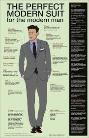 Mens Formal Wear Guide The Ultimate Suit Wearing Cheat Sheet Every Man Needs