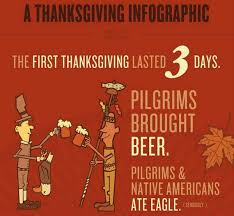 7 clever thanksgiving day marketing infographics