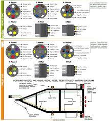 hopkins 7 blade trailer connector wiring diagram efcaviation com