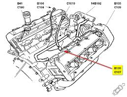 solved need to know a location for a coolant temp sensor fixya