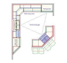 Kitchen Design Process Kitchen Design Wellhouse Cabinetry