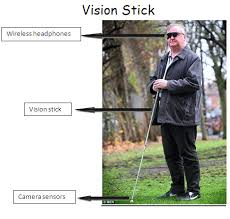 Blind People Stick Vision Stick Artificial Eye For Blind People U2013 Itsmyviews Com