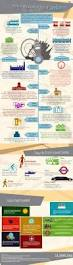 infographic london u0027s must see tourist attractions