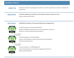 Professional Competencies Resume Revamping The Resume With Digital Badges Competency Matters