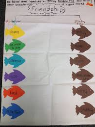 rainbow fish working rainbow fish behaviors stinky