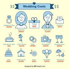blumen hochzeit kosten hochzeitskosten der kostenlosen vektor