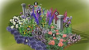 Cottage Gardening Ideas Colorful Cottage Garden Plan