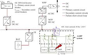 a novel approach to adaptive active relay protection system in