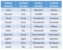 ordinal numbers songs worksheets examples solutions