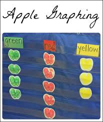 apple math fun in preschool tasting and graphing apples
