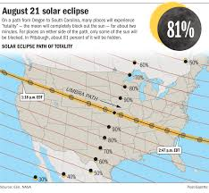 Las Vegas On A Map Of America by Get Ready For The U0027great American Eclipse U0027 Pittsburgh Post Gazette